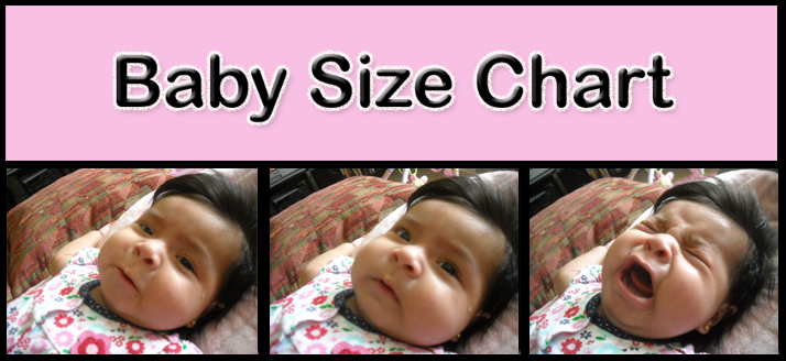 Baby Size Chart for Clothes, Growth and Development of a Baby